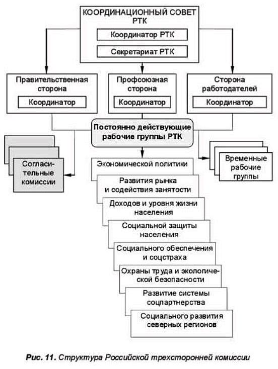 Девушка модель социального партнерства в социальной работе для моделирования работы интернета используется структурная информационная модель